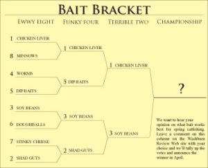 Spring+catfishing+spawns+its+own+March+Madness