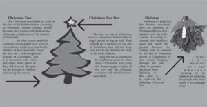 Christmas traditions - what are its origins