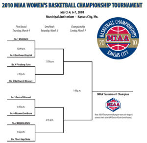 Lady Blues advance to second round
