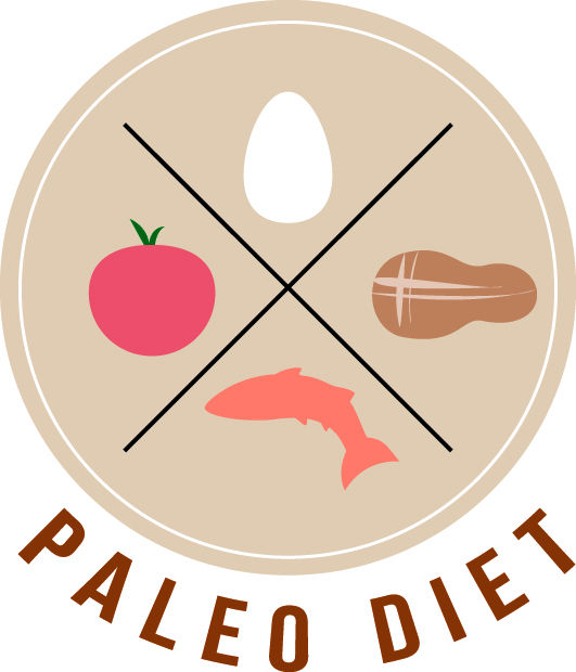 "The Paleo diet is named after the Paleolithic era, or the generations of hunter-gatherers who roamed the earth between 2.5 million and 10,000 years ago.It's based on a simple premise, ""If the cavemen didn't eat it [refined sugar, dairy, legumes, and grains] then why should you?"" Anyone on the Paleo Diet eats meat, fish, poultry, fruits, veggies, seeds and nuts."
