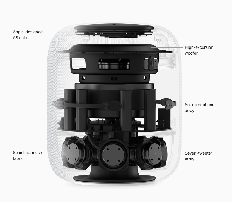 Apple+HomePod+Review%3A+I+for+incomplete