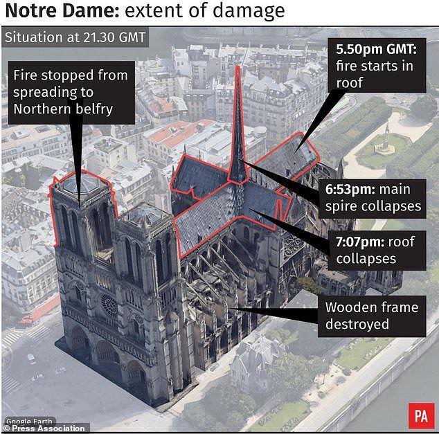 I'm a survivor: This time map shows the overall damage of The Notre Dame Cathedral. The Notre Dame Cathedral caught fire Monday, April 15.