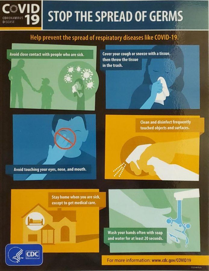 Wash your hands: This poster was placed in all campus restrooms this week to encourage proper hygiene amid the Coronavirus outbreak. Posters like these were created by the CDC to help contain the outbreak.