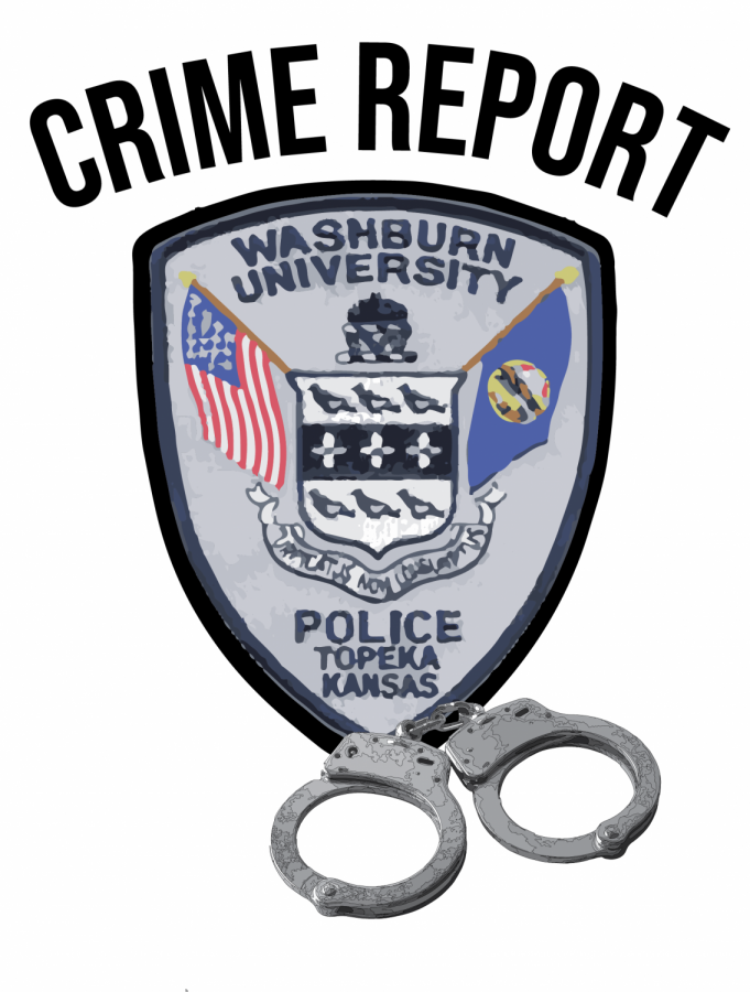 Crime Report Oct. 20 - Oct. 25