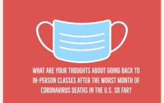 What are your thoughts about going back to in-person classes after the worst month of Coronavirus deaths in the US so far?