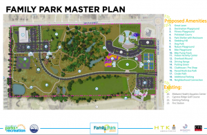 Brief: New Family Park Opening in Topeka