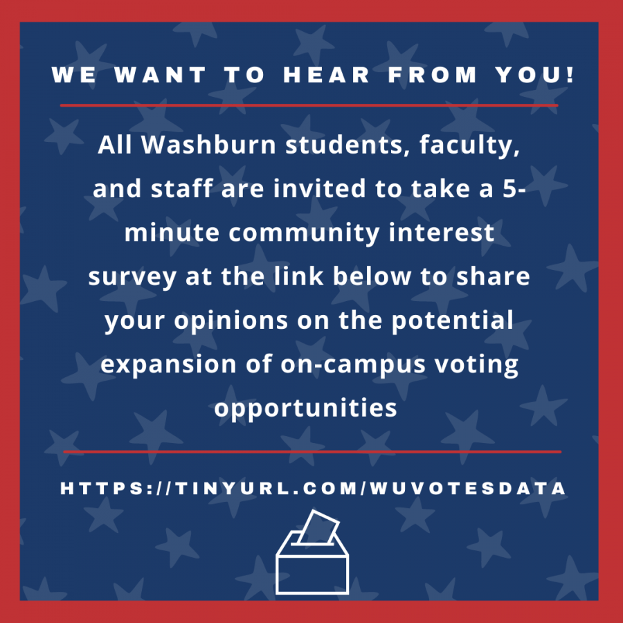 Share your thoughts: Take a quick five-minute survey at tinyurl.com/wuvotesdata
